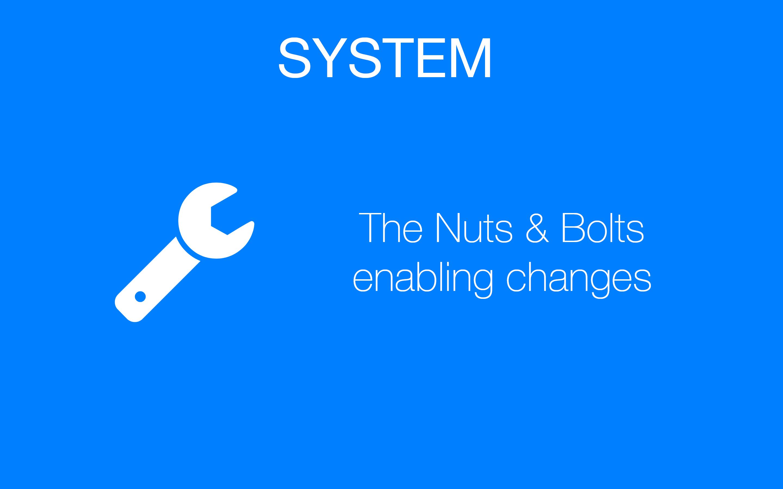 cms system